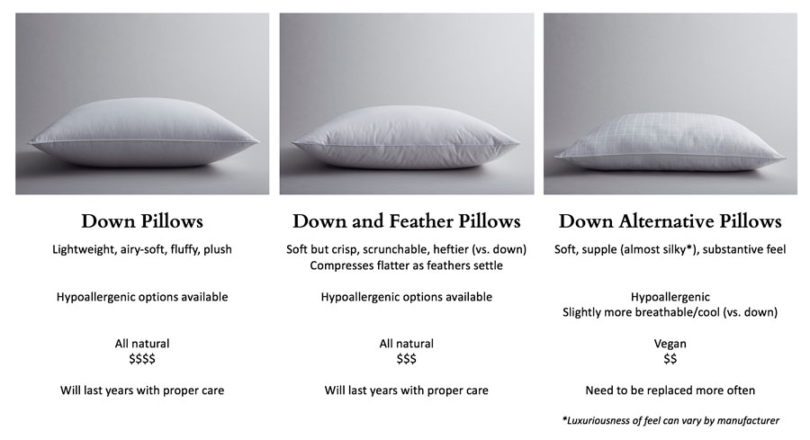 Down pillows vs. down alternative pillows